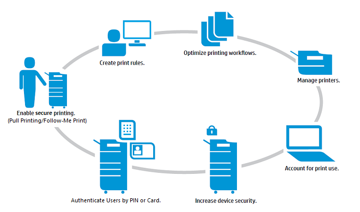 印刷管理ソフトウェア|  PrinterAdmin |  PrinterAdmin
